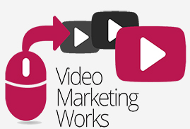 Where Does a Video Fit in Your Marketing Exercise?